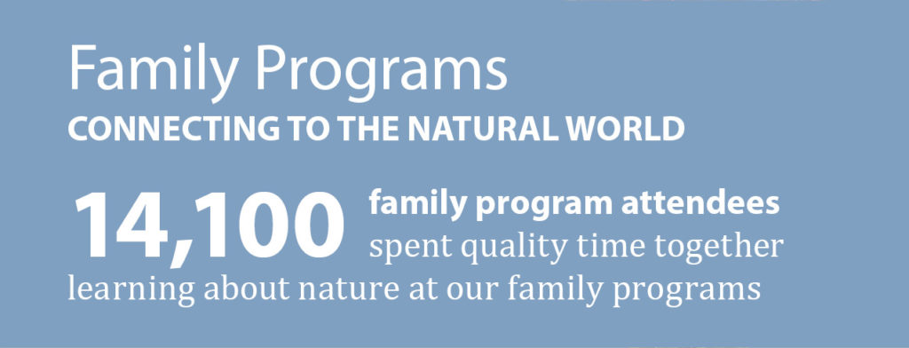 14,100 attendees at our family programs