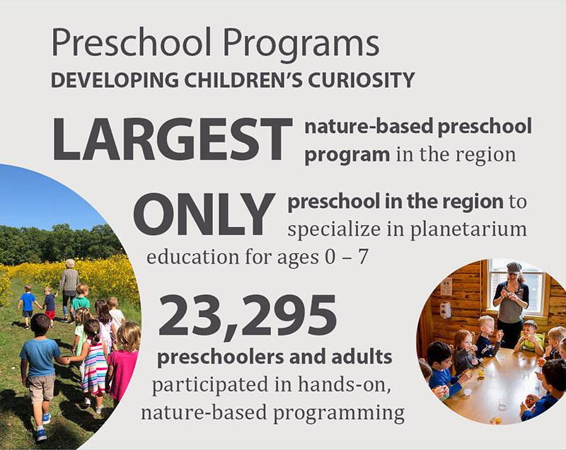 Largest nature-based preschool program in the region